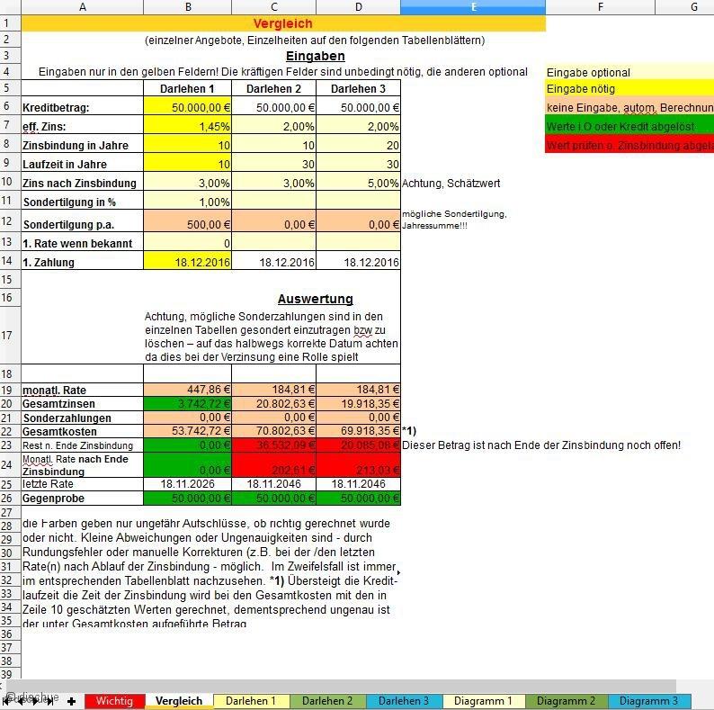 kreditrechner und Kreditvergleich -libreoffice